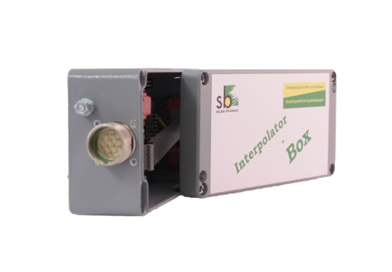 Interpolatorbox